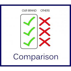 GRAPHIC OVERLAY COMPARISON
